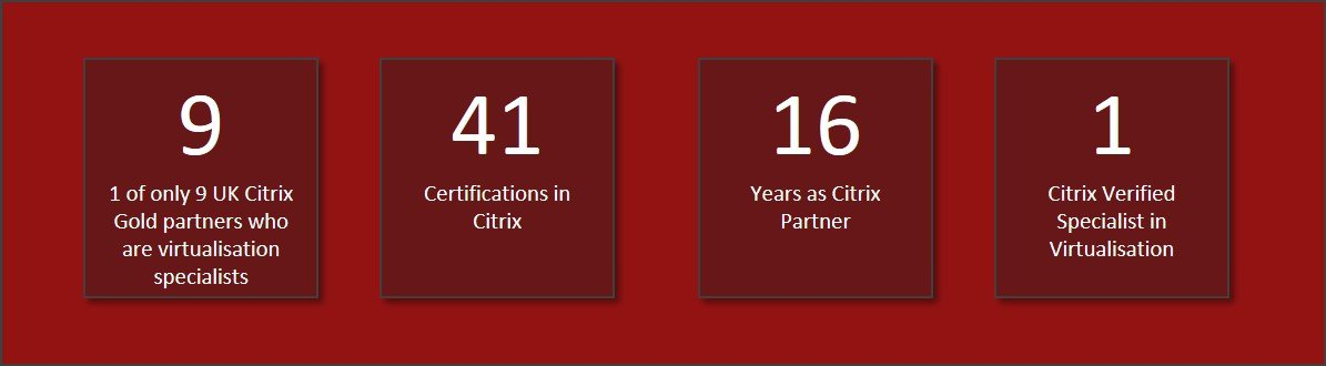 Citrix - Axess Systems